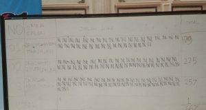 Ki Dr Azwar Agus SH MHum (nomor urut 2) meraih 257 suara pada Musyawarah Cabang (Muscab) IV Peradi, Selasa (19/10)